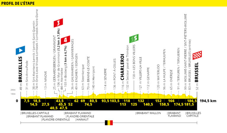 etapa 21 tour de francia 2019 demarraje